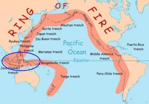 Indonesia Ring of Fire